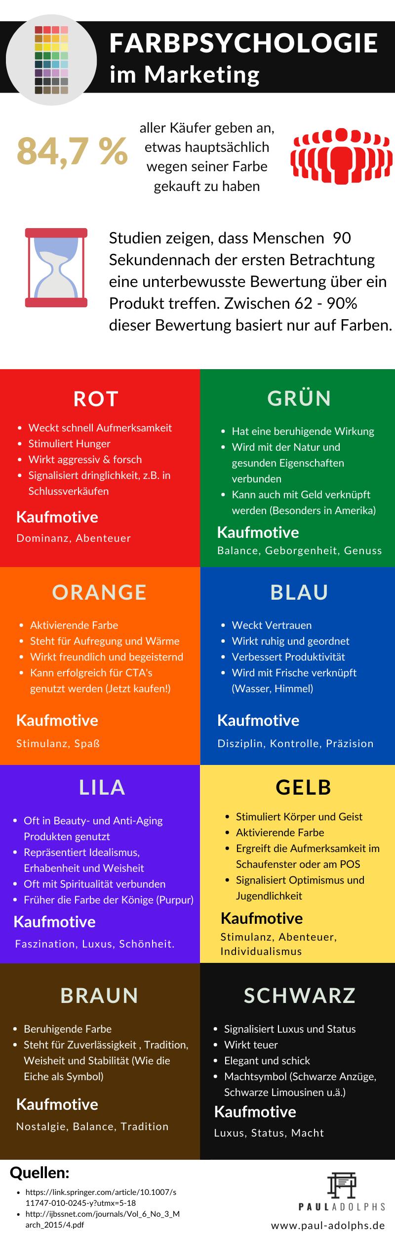 Farbpsychologie im Marketing Infografik